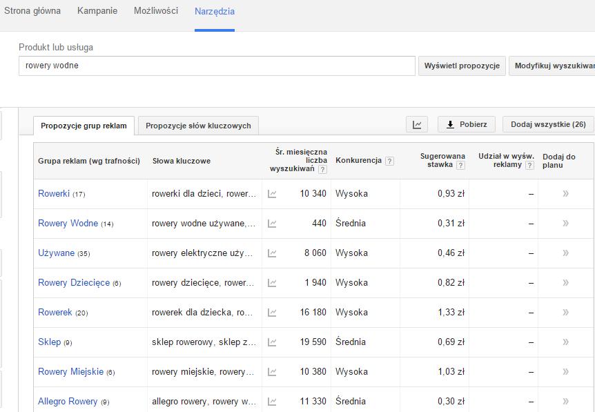 planer słów kluczowych google adwords