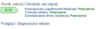 wynik jakości google adwords